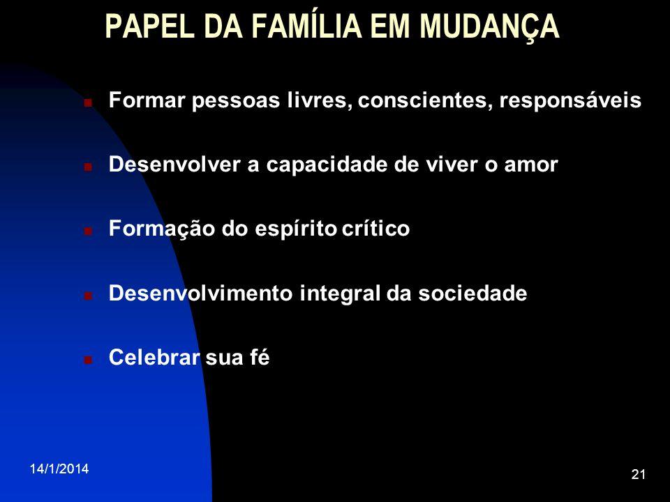 PAPEL DA FAMÍLIA EM MUDANÇA