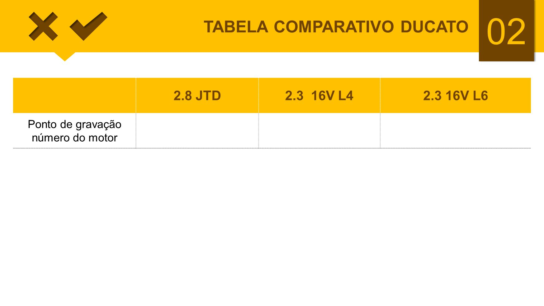 02 TABELA COMPARATIVO DUCATO 2.8 JTD 2.3 16V L4 2.3 16V L6