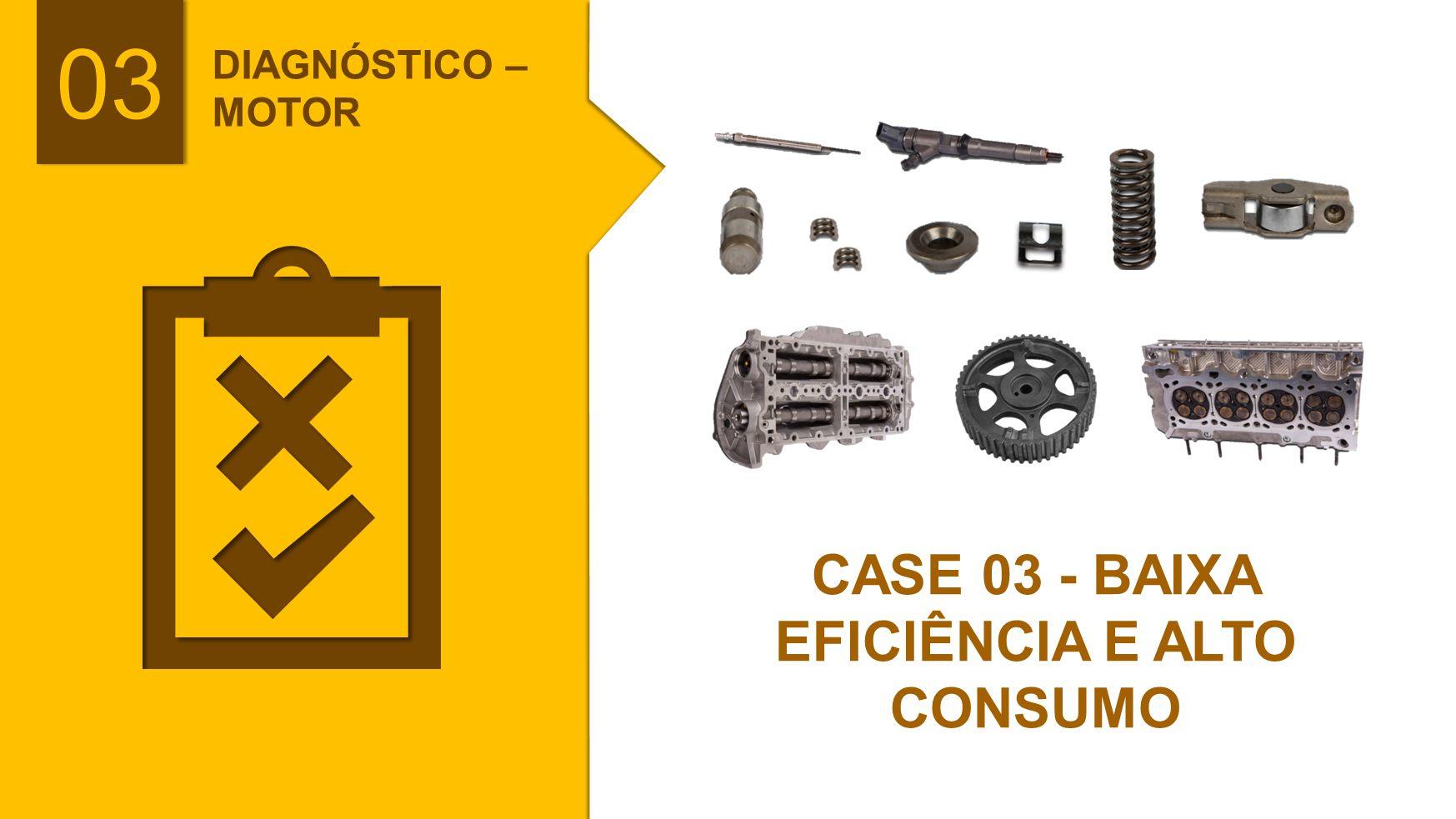 CASE 03 - BAIXA EFICIÊNCIA E ALTO CONSUMO