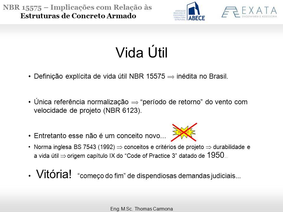 Vida Útil Definição explícita de vida útil NBR 15575  inédita no Brasil.
