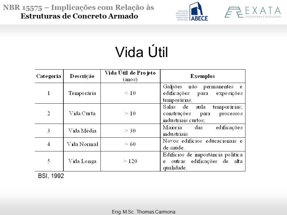 Vida Útil BSI, 1992 Eng. M.Sc. Thomas Carmona