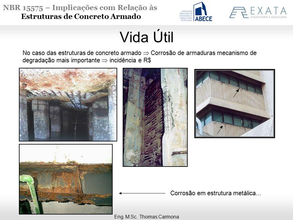 Vida Útil No caso das estruturas de concreto armado  Corrosão de armaduras mecanismo de degradação mais importante  incidência e R$