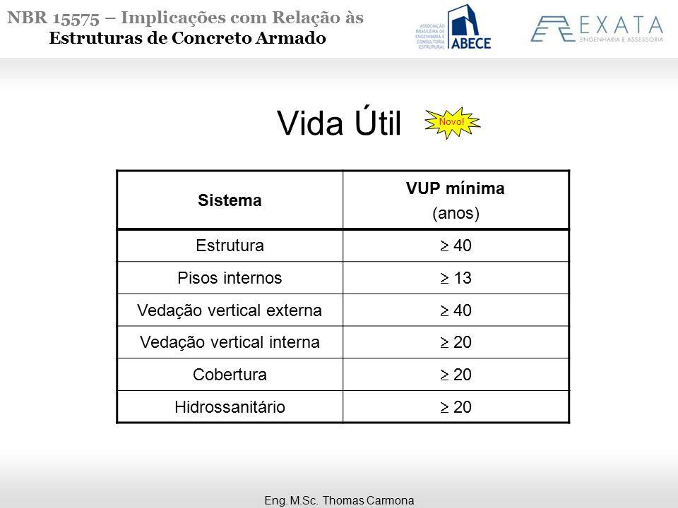 Vida Útil Sistema VUP mínima (anos) Estrutura  40 Pisos internos  13