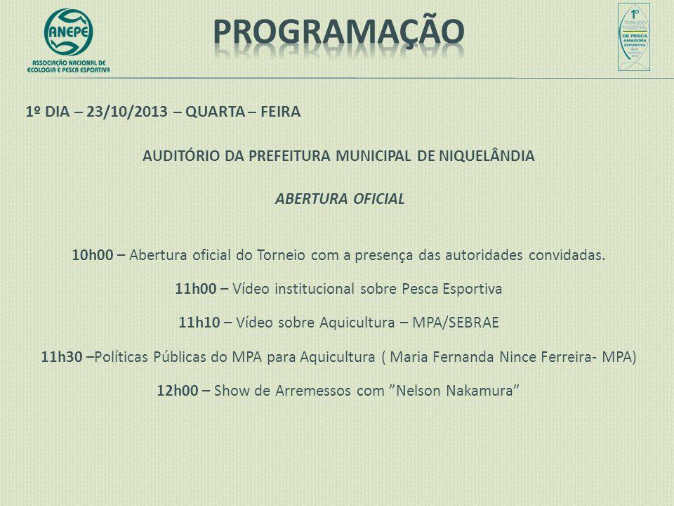 AUDITÓRIO DA PREFEITURA MUNICIPAL DE NIQUELÂNDIA