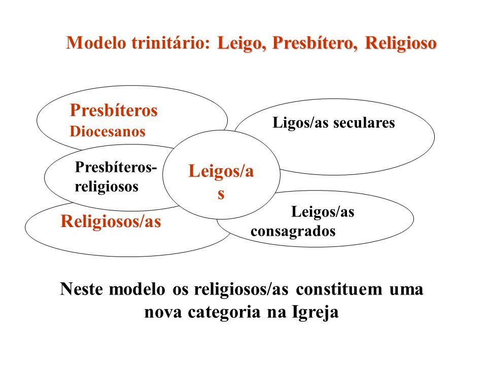 Neste modelo os religiosos/as constituem uma nova categoria na Igreja