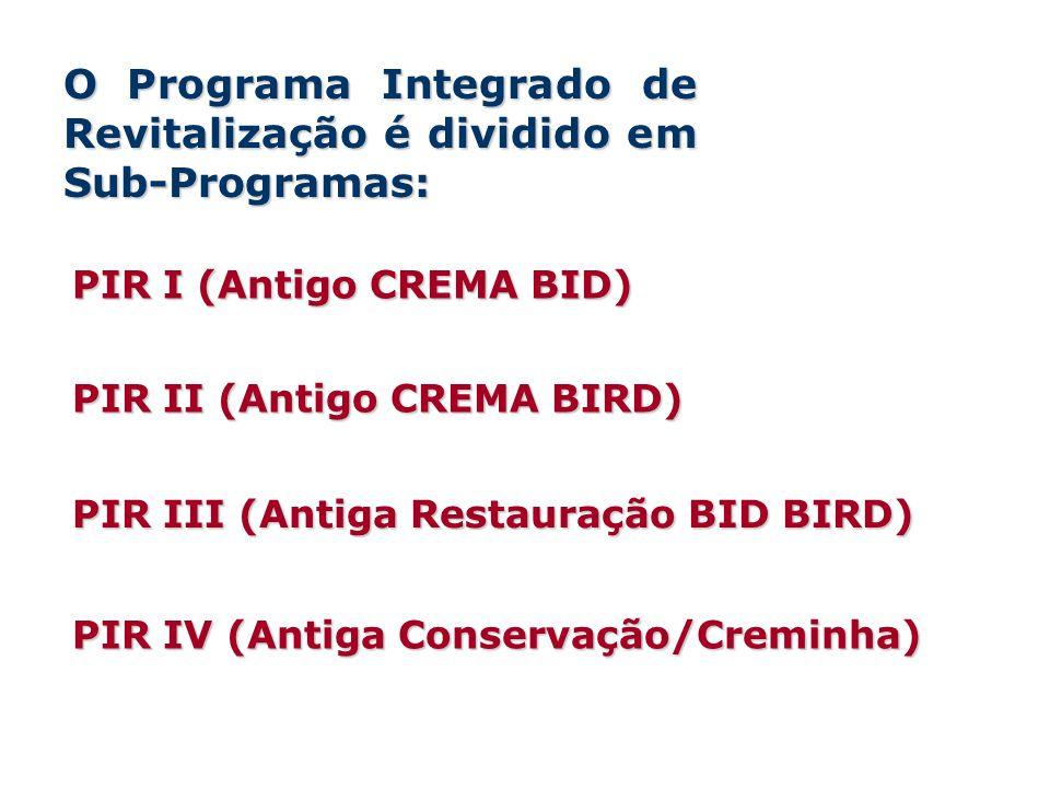 O Programa Integrado de Revitalização é dividido em Sub-Programas: