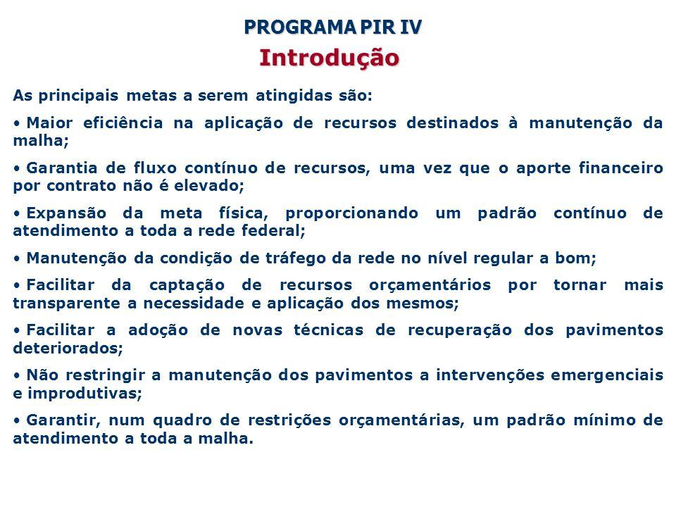 Introdução PROGRAMA PIR IV As principais metas a serem atingidas são: