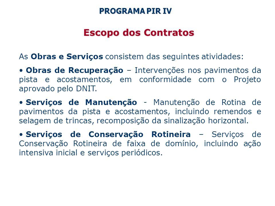 Escopo dos Contratos PROGRAMA PIR IV