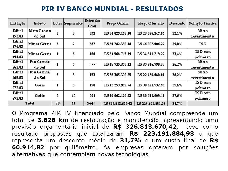 PIR IV BANCO MUNDIAL - RESULTADOS