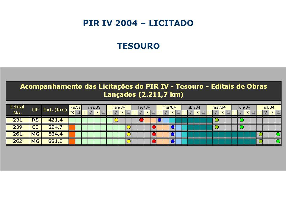 PIR IV 2004 – LICITADO TESOURO