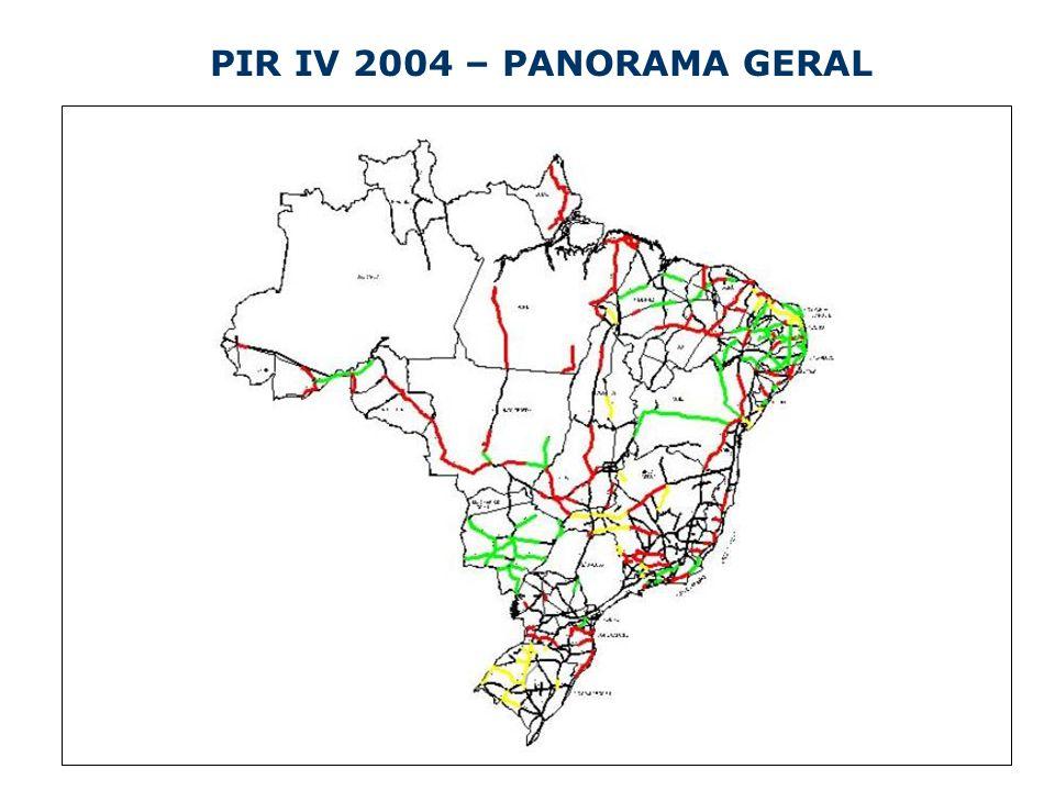 PIR IV 2004 – PANORAMA GERAL