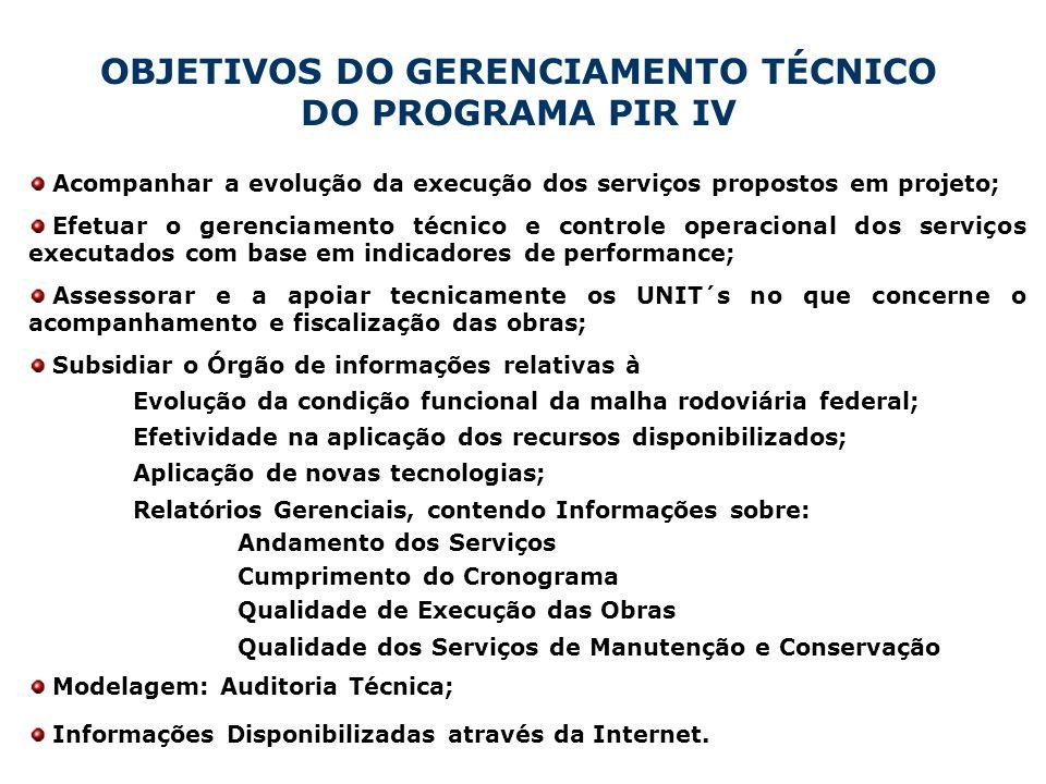 OBJETIVOS DO GERENCIAMENTO TÉCNICO DO PROGRAMA PIR IV