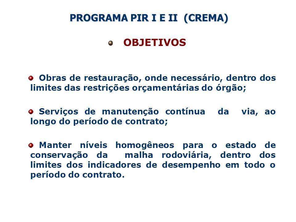 PROGRAMA PIR I E II (CREMA)