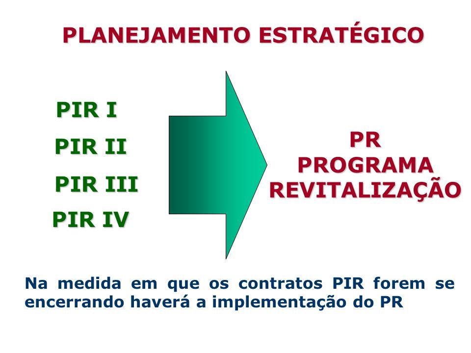 PLANEJAMENTO ESTRATÉGICO PR PROGRAMA REVITALIZAÇÃO