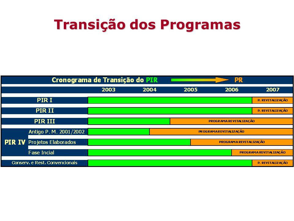 Transição dos Programas