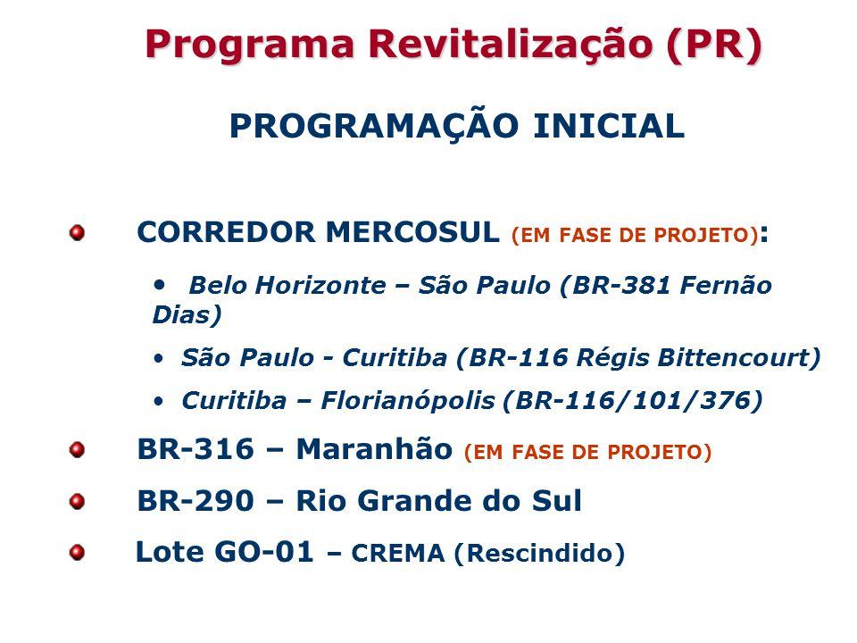 Programa Revitalização (PR)