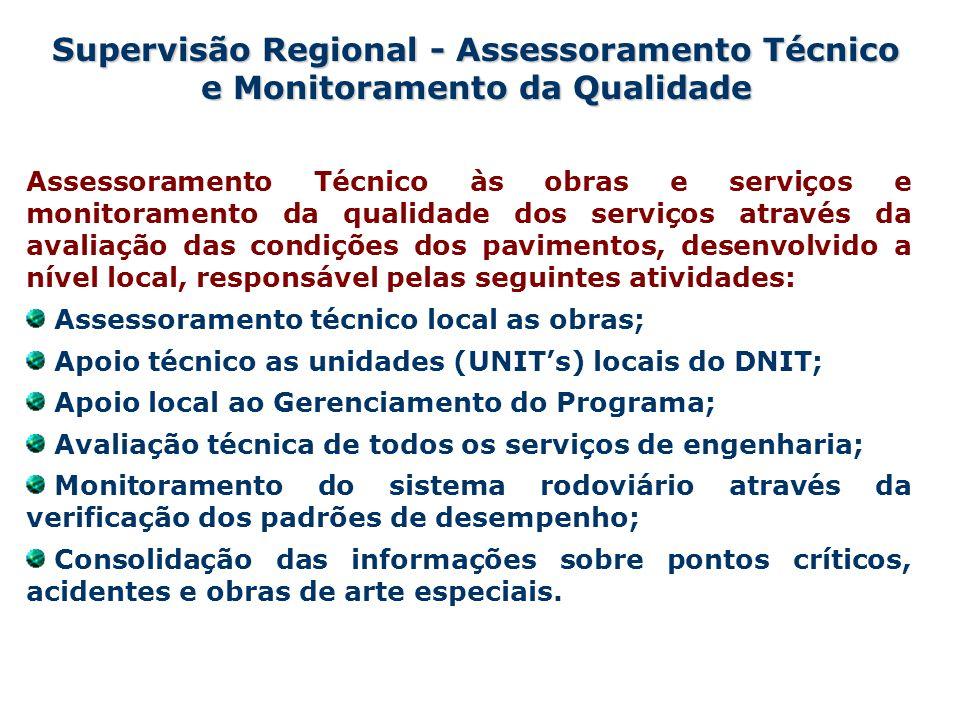 Supervisão Regional - Assessoramento Técnico e Monitoramento da Qualidade