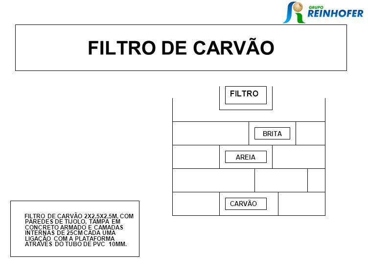 FILTRO DE CARVÃO FILTRO BRITA AREIA CARVÃO