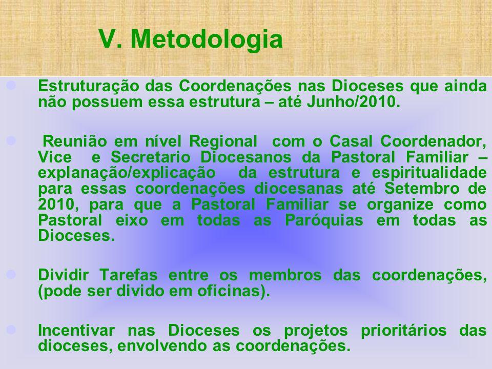 V. Metodologia Estruturação das Coordenações nas Dioceses que ainda não possuem essa estrutura – até Junho/2010.