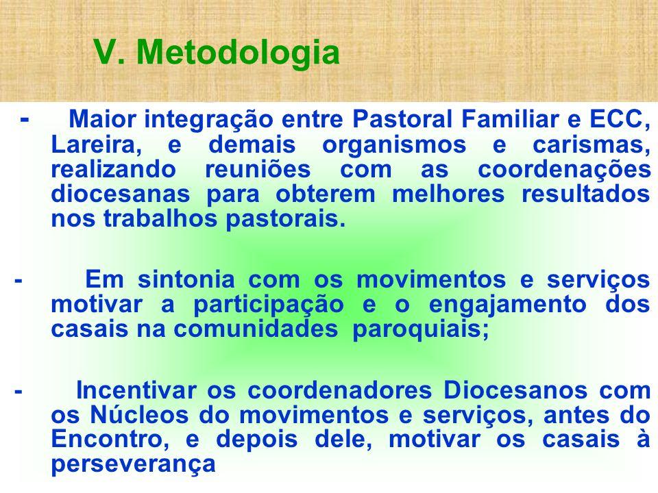V. Metodologia