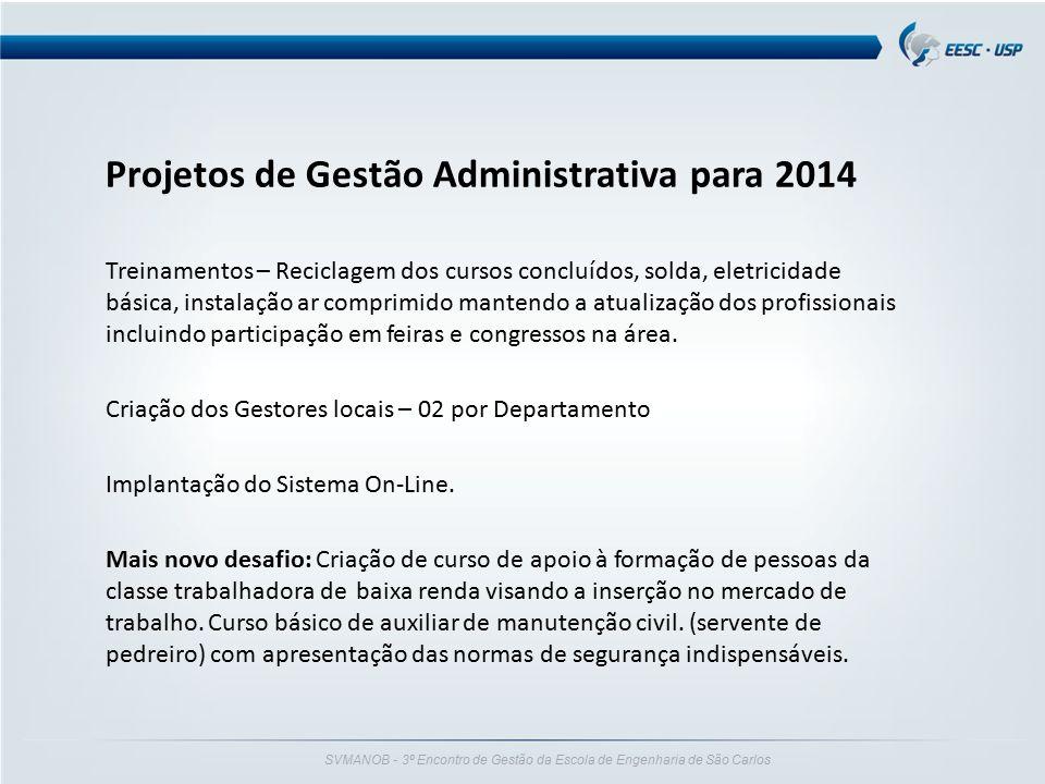 Projetos de Gestão Administrativa para 2014