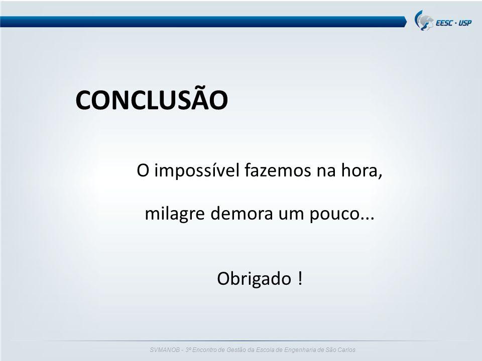 CONCLUSÃO O impossível fazemos na hora, milagre demora um pouco...