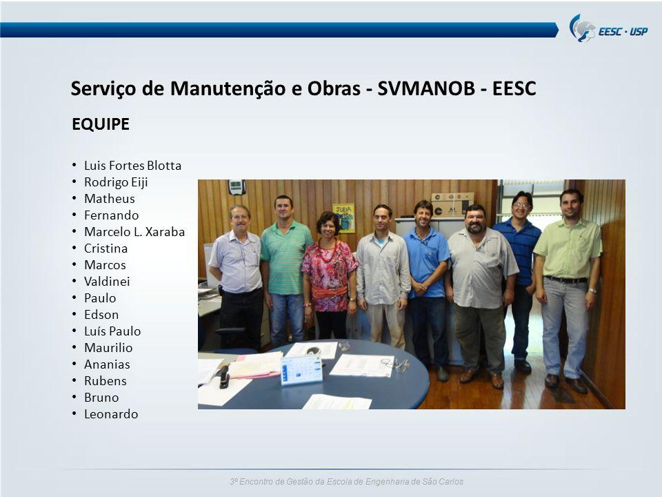 3º Encontro de Gestão da Escola de Engenharia de São Carlos