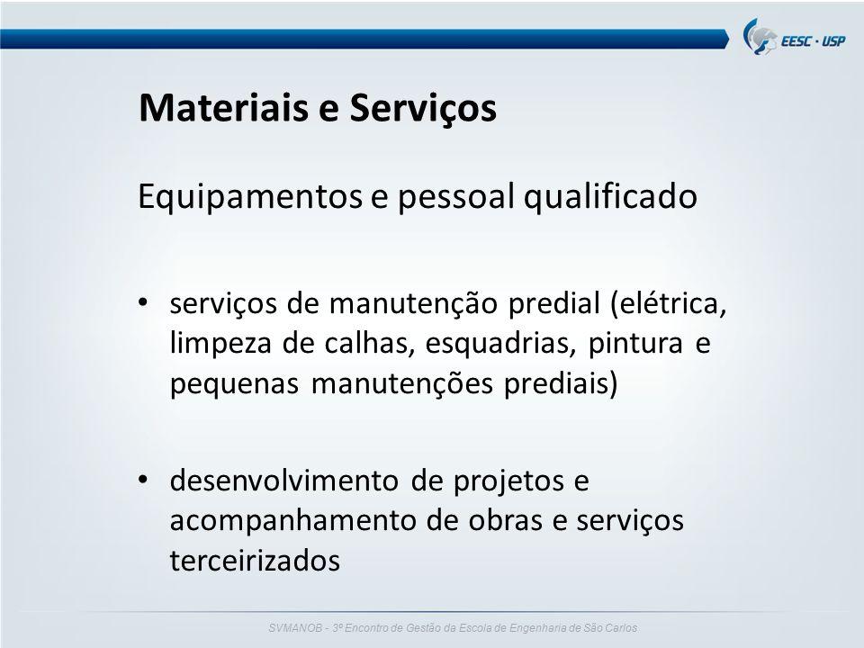 SVMANOB - 3º Encontro de Gestão da Escola de Engenharia de São Carlos
