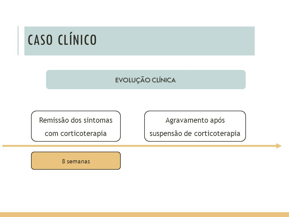 CASO CLÍNICO EVOLUÇÃO CLÍNICA Remissão dos sintomas com corticoterapia