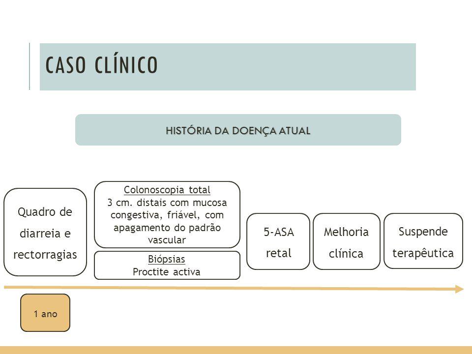 CASO CLÍNICO HISTÓRIA DA DOENÇA ATUAL