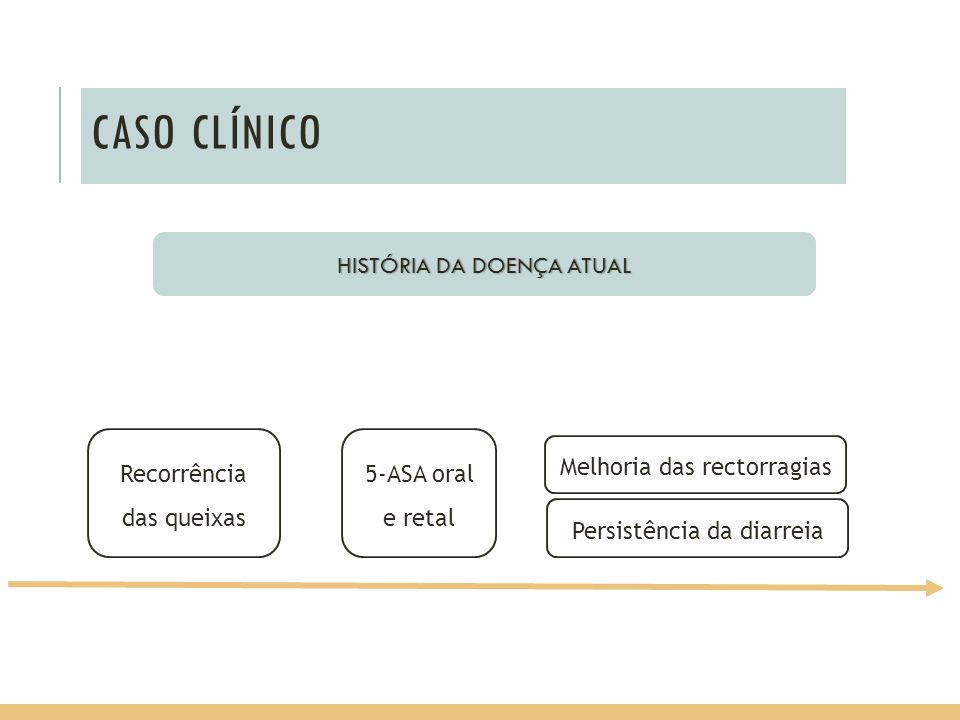 CASO CLÍNICO HISTÓRIA DA DOENÇA ATUAL Recorrência das queixas