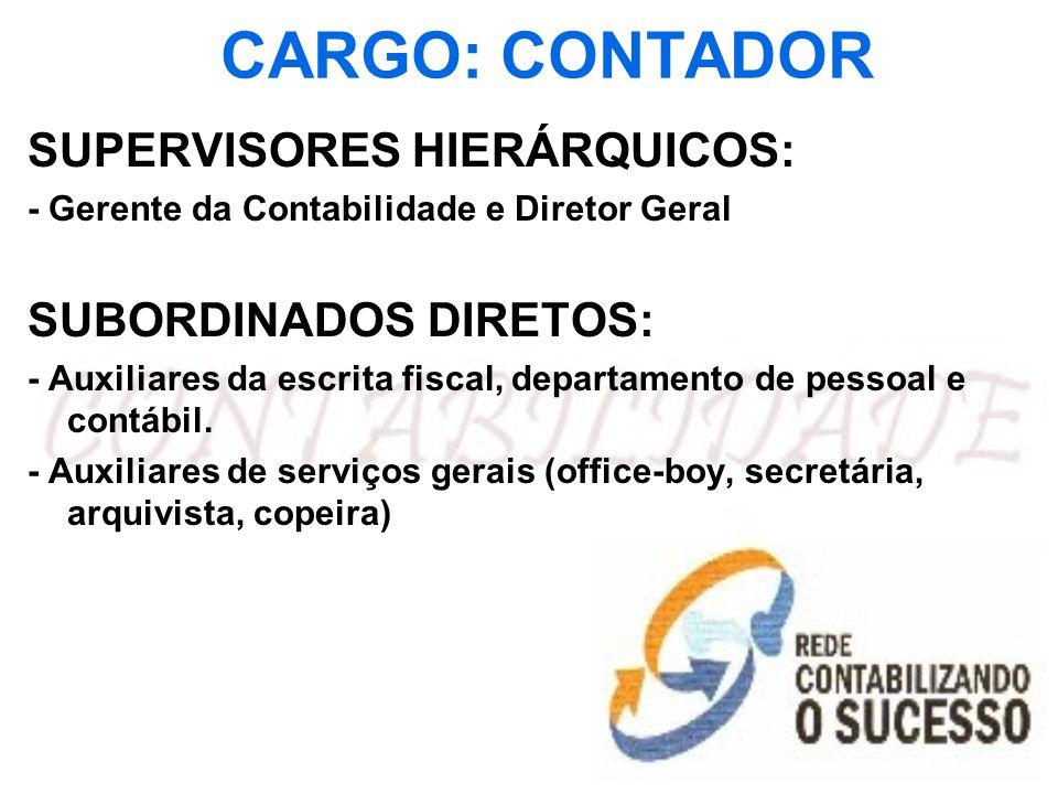 CARGO: CONTADOR SUPERVISORES HIERÁRQUICOS: SUBORDINADOS DIRETOS: