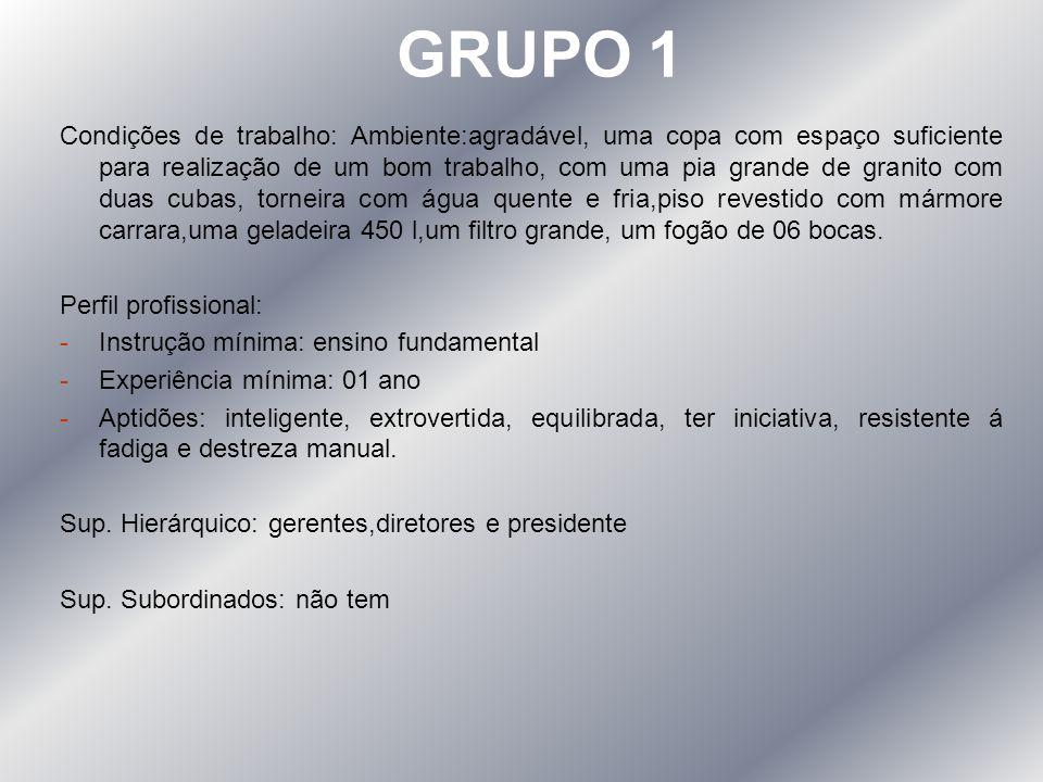GRUPO 1