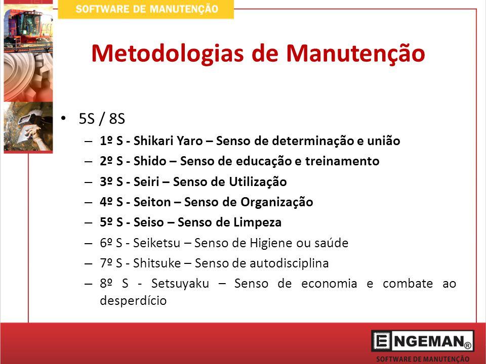 Metodologias de Manutenção