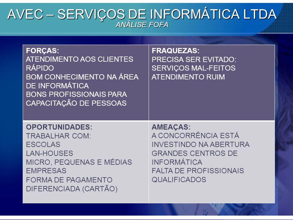AVEC – SERVIÇOS DE INFORMÁTICA LTDA ANÁLISE FOFA