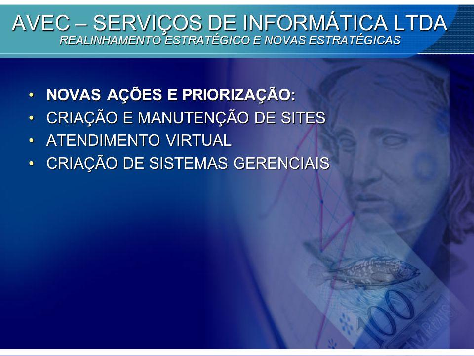 AVEC – SERVIÇOS DE INFORMÁTICA LTDA REALINHAMENTO ESTRATÉGICO E NOVAS ESTRATÉGICAS