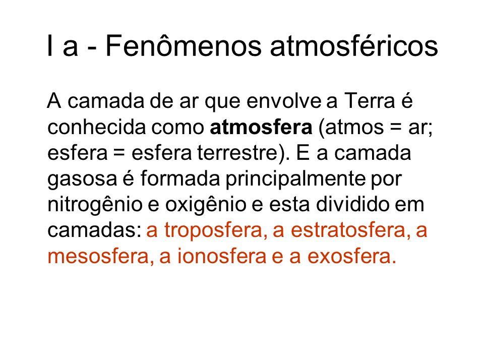 I a - Fenômenos atmosféricos
