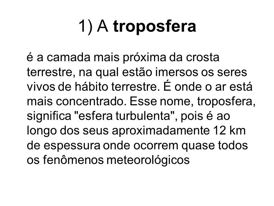 1) A troposfera