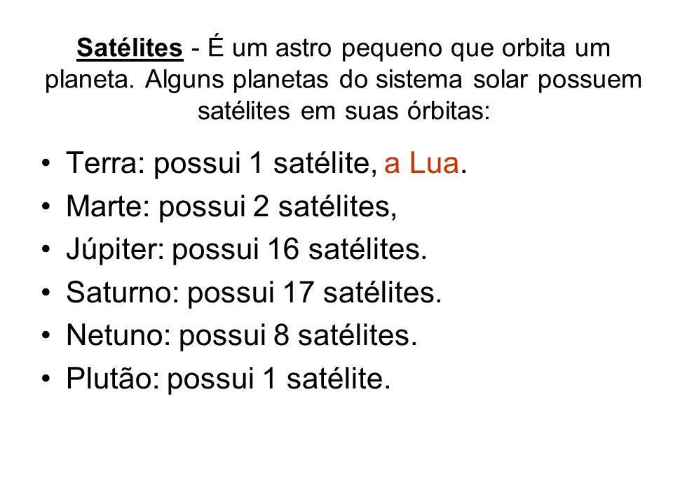 Terra: possui 1 satélite, a Lua. Marte: possui 2 satélites,
