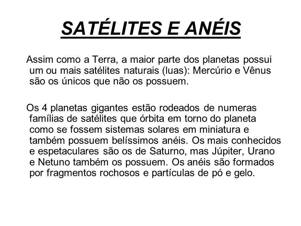 SATÉLITES E ANÉIS