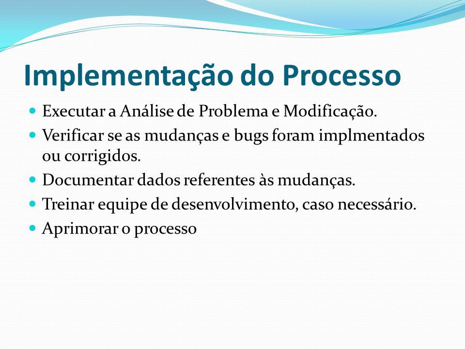 Implementação do Processo