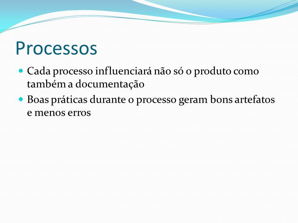 Processos Cada processo influenciará não só o produto como também a documentação.