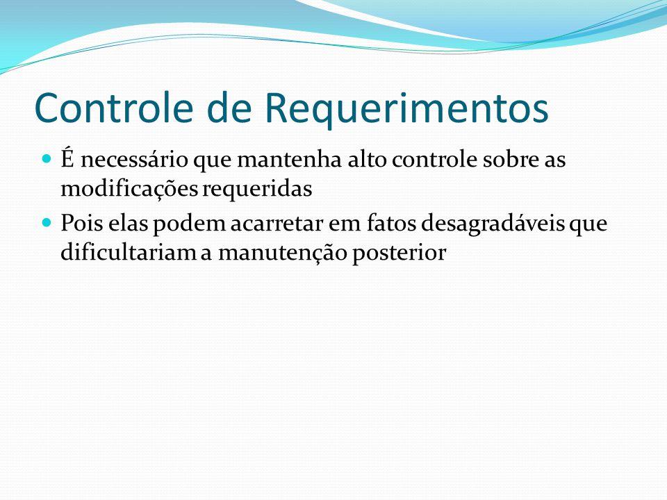 Controle de Requerimentos