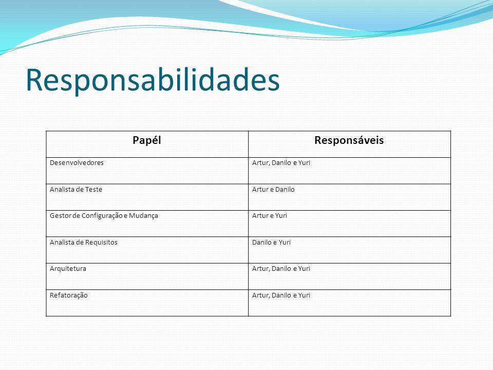 Responsabilidades Papél Responsáveis Desenvolvedores
