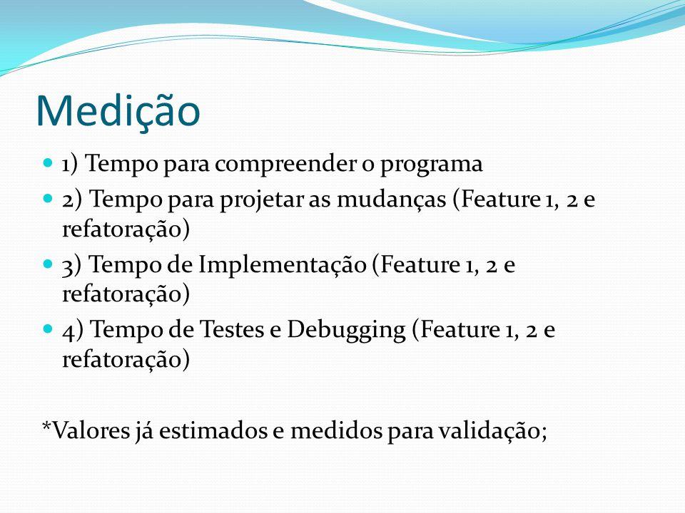 Medição 1) Tempo para compreender o programa