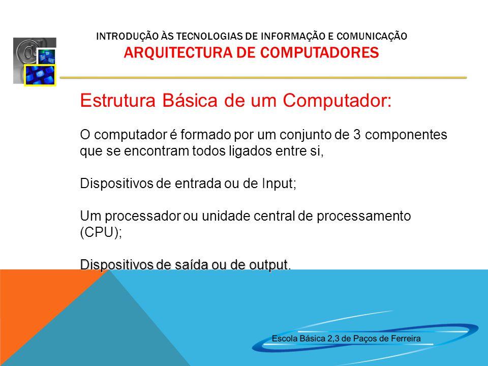 Estrutura Básica de um Computador: