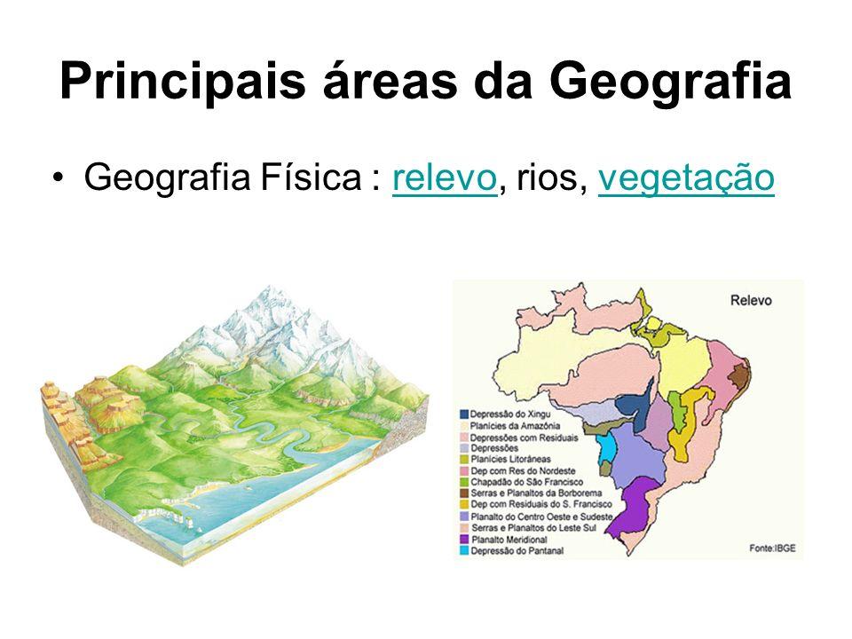 Principais áreas da Geografia