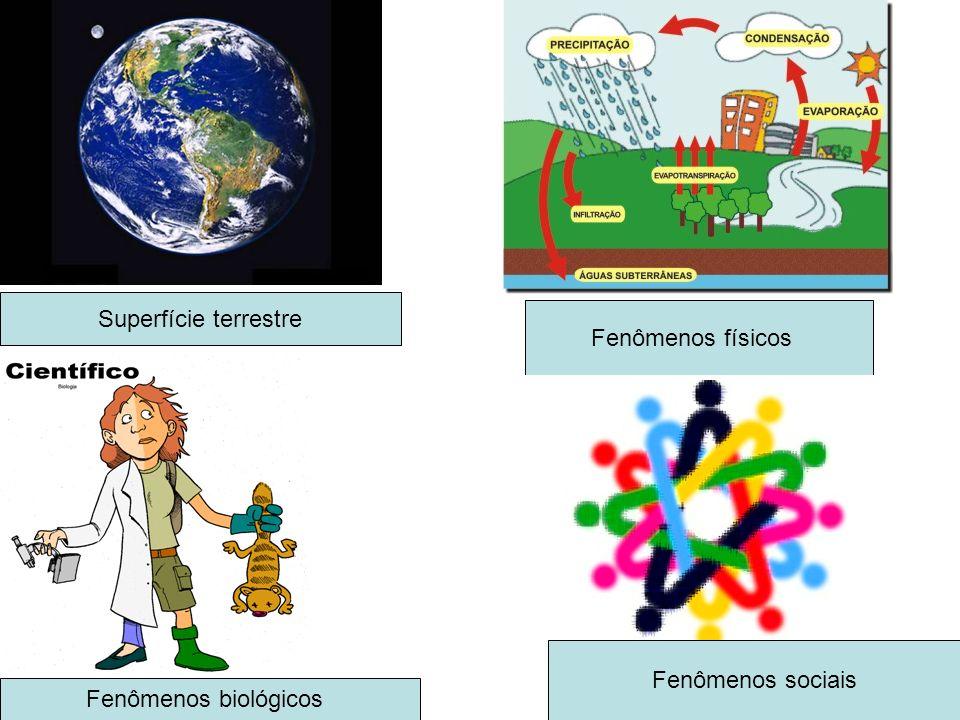 Superfície terrestre Fenômenos físicos Fenômenos sociais Fenômenos biológicos