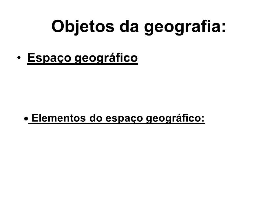 Objetos da geografia: Espaço geográfico