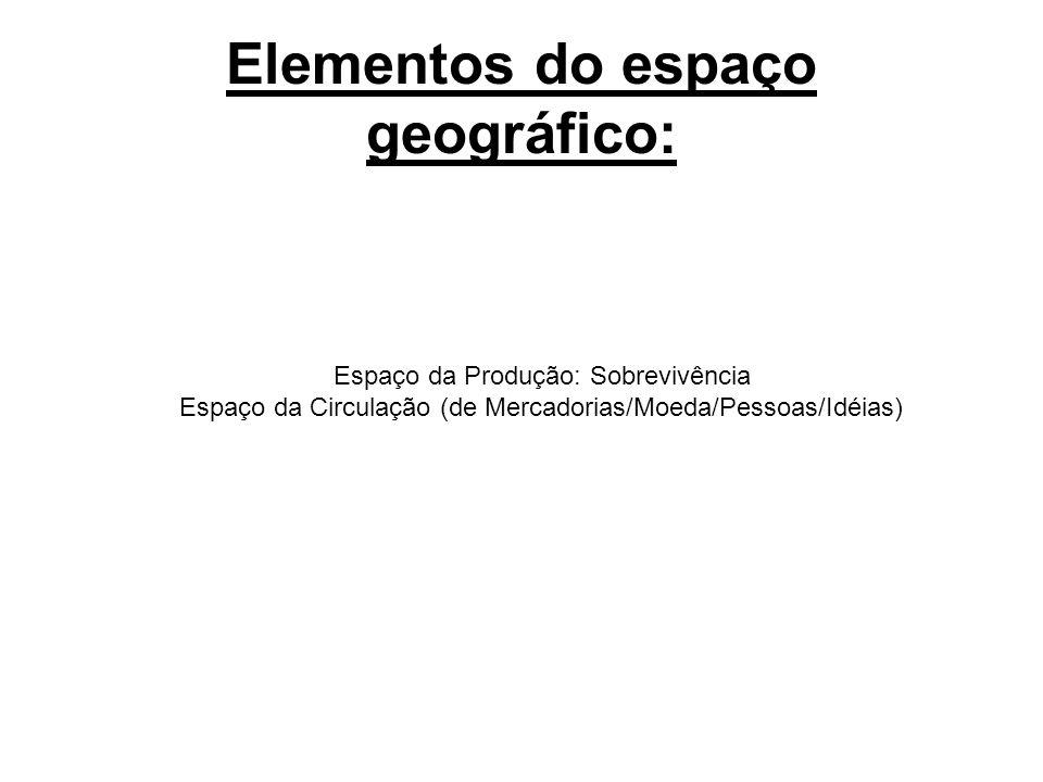 Elementos do espaço geográfico: